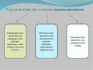 В русском языке три основные группы диалектов Севернорусские диалекты или се