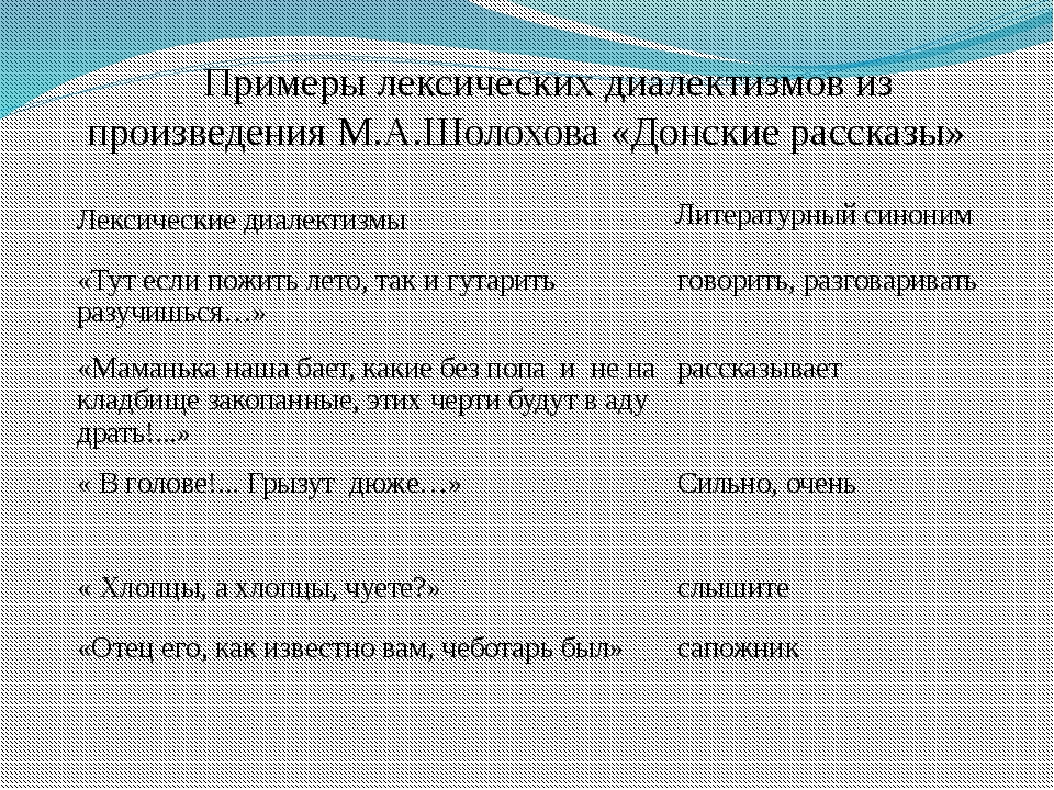 Примеры лексических диалектизмов из произведения М.А.Шолохова «Донские расска...