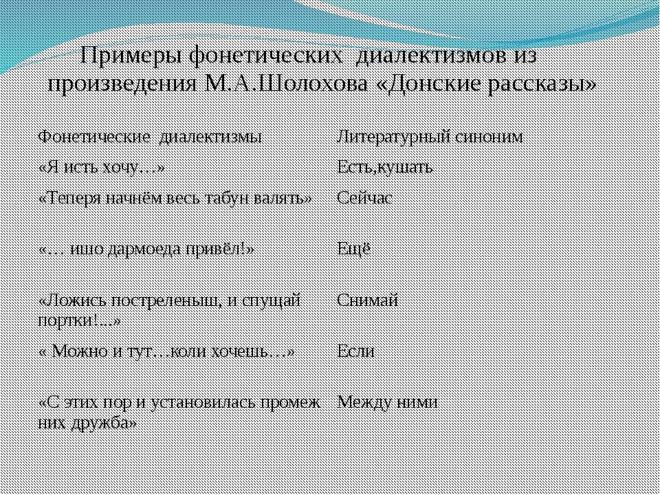 Примеры фонетических диалектизмов из произведения М.А.Шолохова «Донские расск...