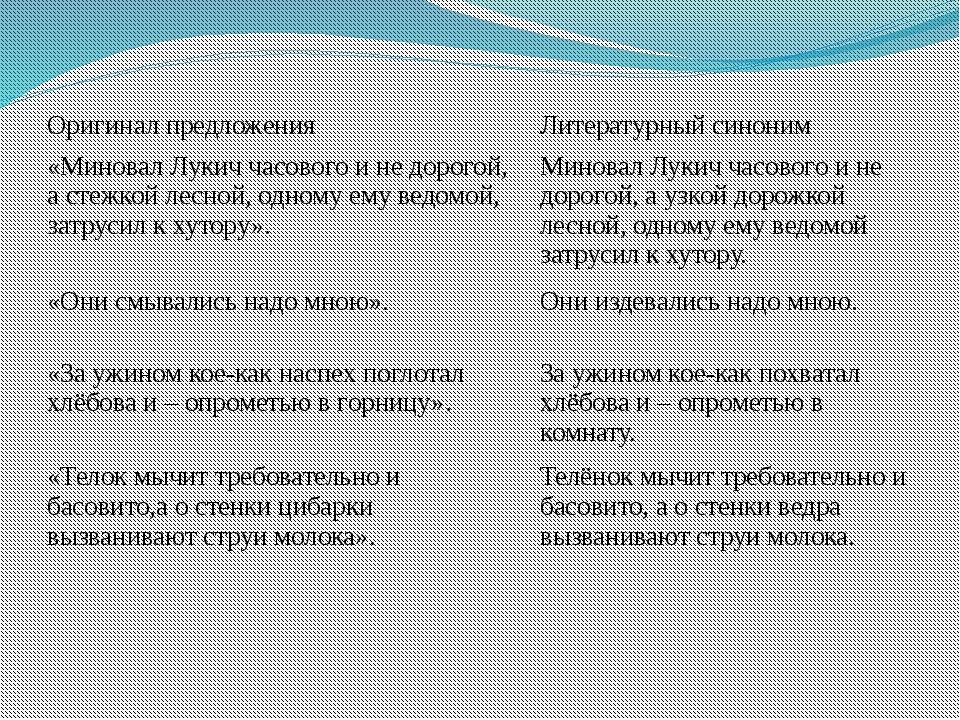 Оригинал предложения Литературныйсиноним «Миновал Лукич часового и не дорогой...