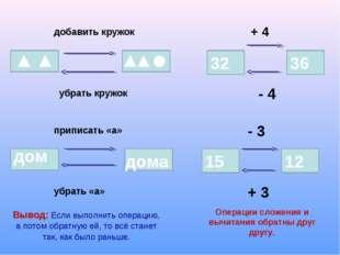 убрать кружок дома убрать «а» 32 + 4 36 - 4 15 - 3 12 + 3 Вывод: Если выполни