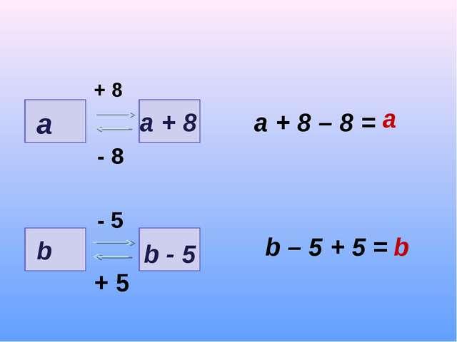 a + 8 a + 8 - 8 a + 8 – 8 = a b b - 5 - 5 + 5 b – 5 + 5 = b