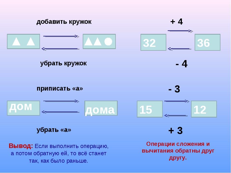 убрать кружок дома убрать «а» 32 + 4 36 - 4 15 - 3 12 + 3 Вывод: Если выполни...