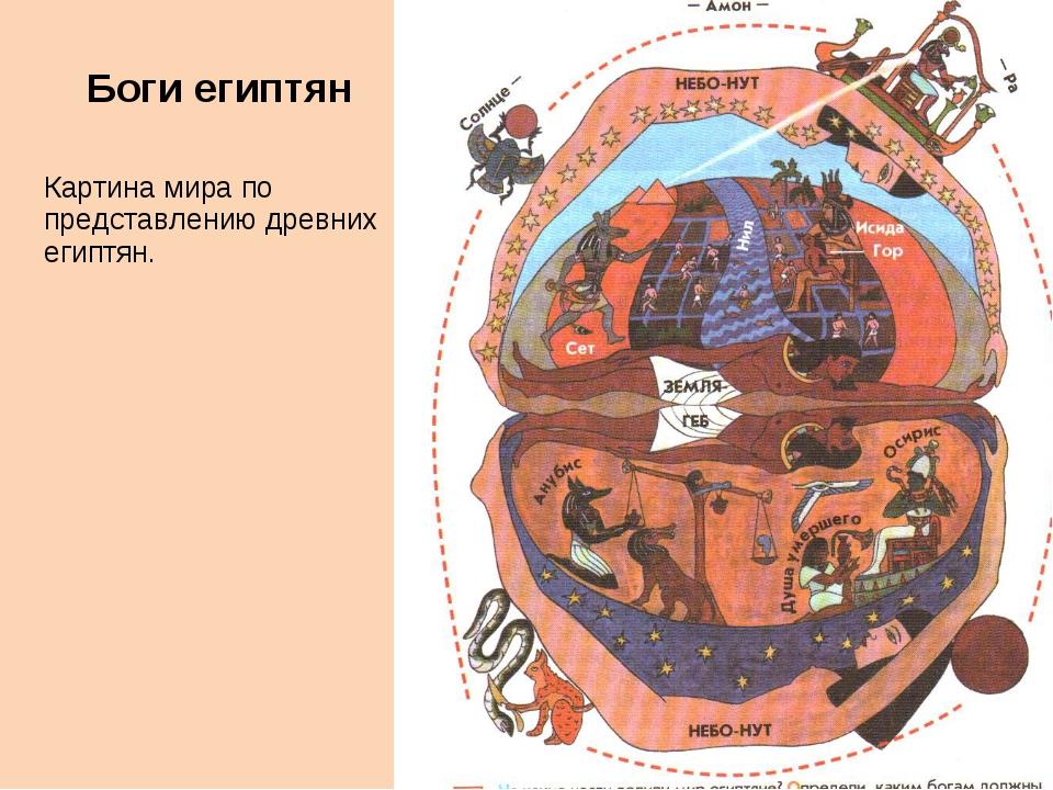 Боги египтян Картина мира по представлению древних египтян.