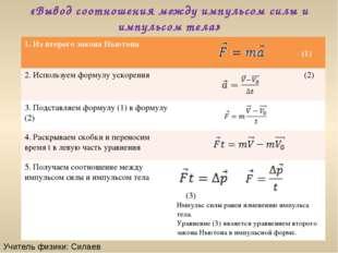 «Вывод соотношения между импульсом силы и импульсом тела» Учитель физики: Сил