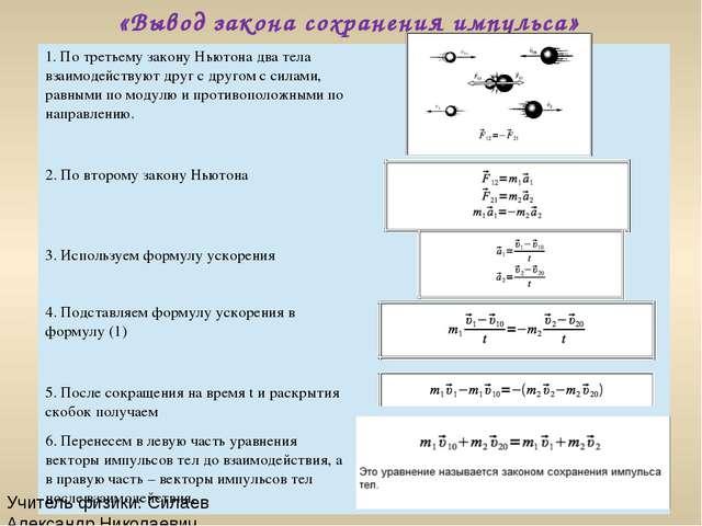«Вывод закона сохранения импульса» Учитель физики: Силаев Александр Николаевич