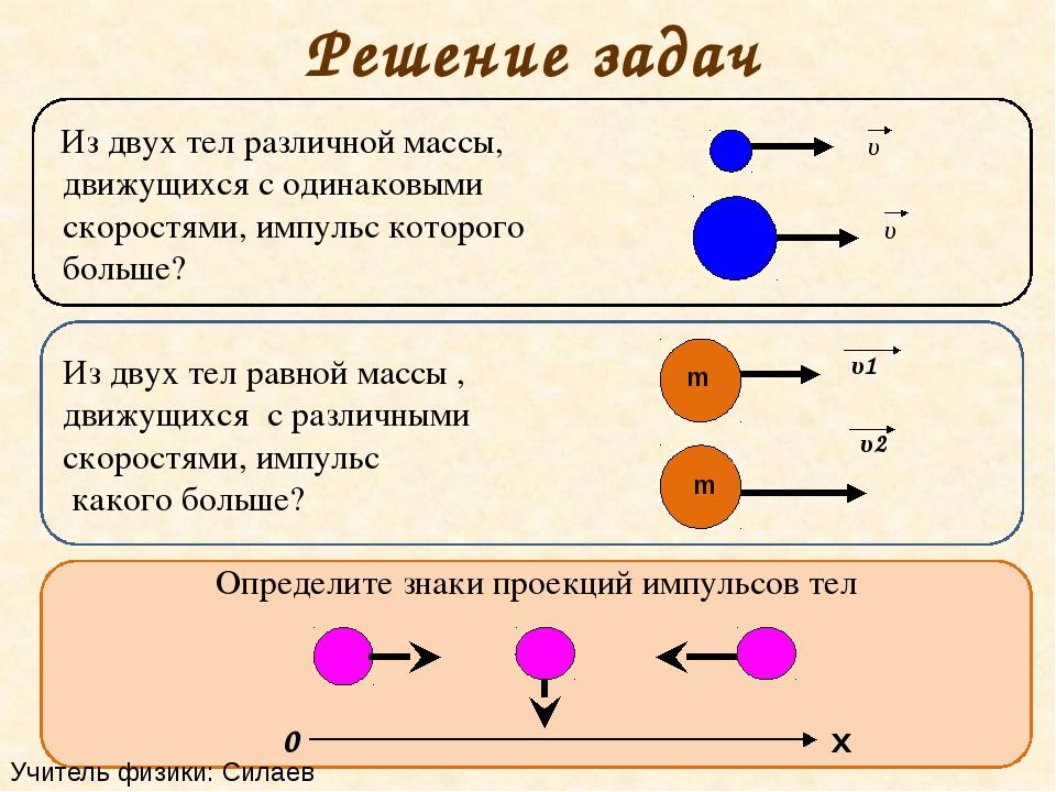 Решение задач Учитель физики: Силаев Александр Николаевич Из двух тел различн...
