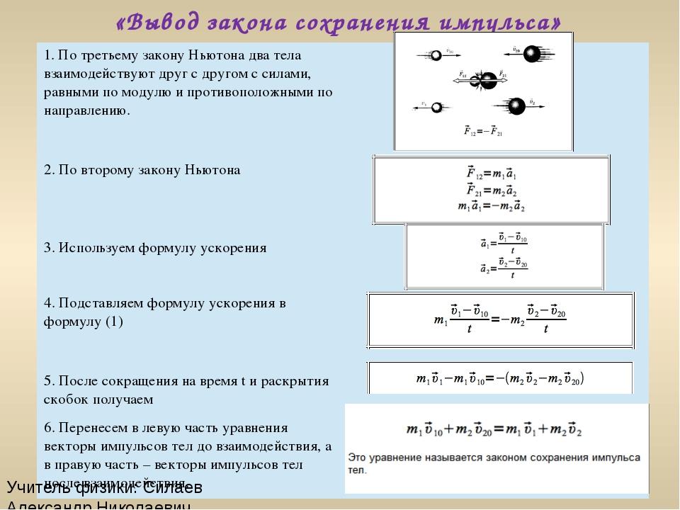 Тесты по динамике с решением