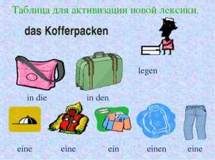 das Kofferpacken in die in den legen eine eine ein einen eine Таблица для акт