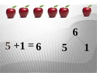 5 + 6 6 = 1 5 1