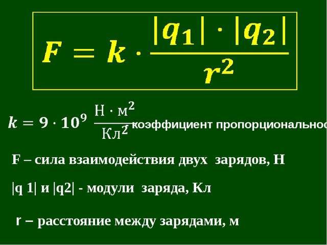 Пример решения задач на закон кулона построение вариационного ряда решение задач по биометрии