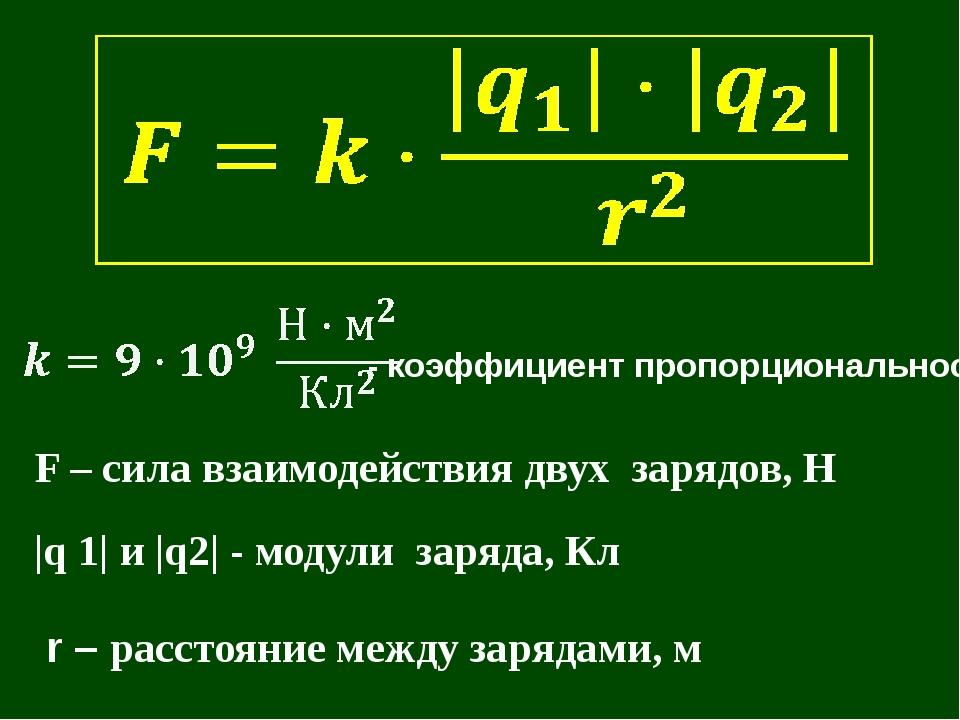F – сила взаимодействия двух зарядов, Н |q 1| и |q2| - модули заряда, Кл r –...