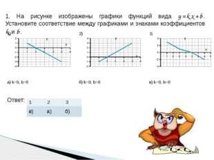 1. На рисунке изображены графики функций вида y=kx+b. Установите соответствие