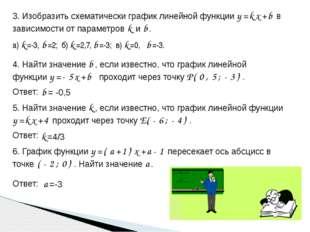 3. Изобразить схематически график линейной функции y=kx+b в зависимости от па