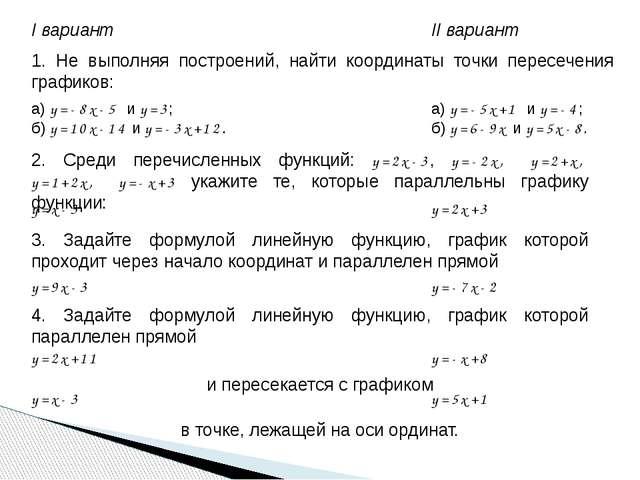 1. Не выполняя построений, найти координаты точки пересечения графиков: I вар...