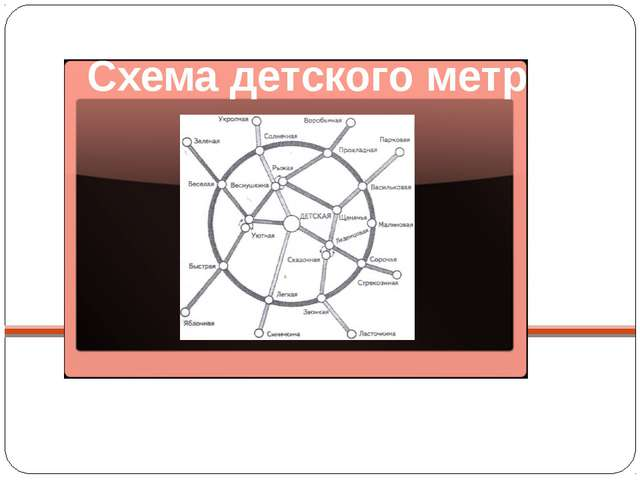 Схема детского метро