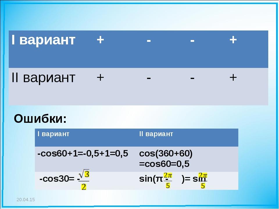 Ошибки: * I вариант+--+ II вариант+--+ I вариантII вариант -сos60+1=...