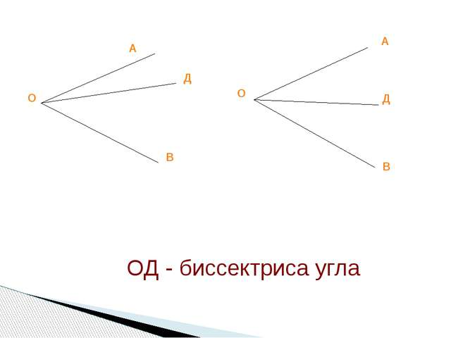 ОД - биссектриса угла А О Д В О А Д В