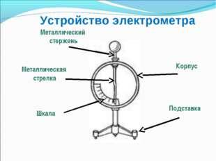 Устройство электрометра Металлический стержень Металлическая стрелка Корпус П