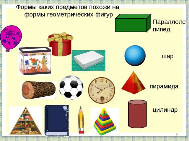 * Параллеле пипед пирамида цилиндр шар Формы каких предметов похожи на формы...