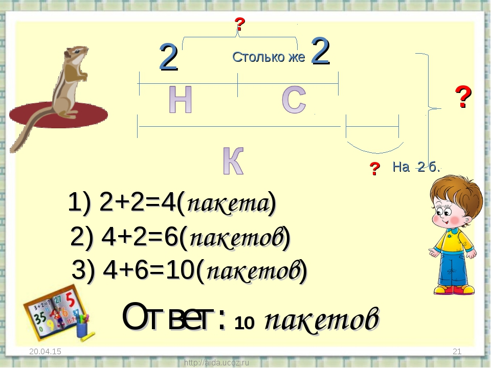 * http://aida.ucoz.ru * 2 Столько же 2 ? На 2 б. ? 1) 2+2=4(пакета) 2) 4+2=6(...