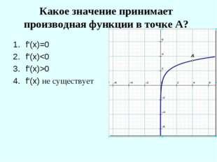 Какое значение принимает производная функции в точке А? f'(x)=0 f'(x)0 f'(x)