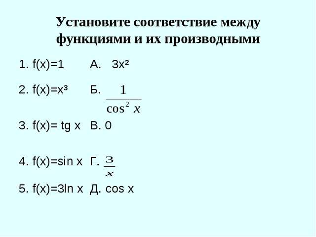 Установите соответствие между функциями и их производными 1. f(x)=1А. 3x² 2....