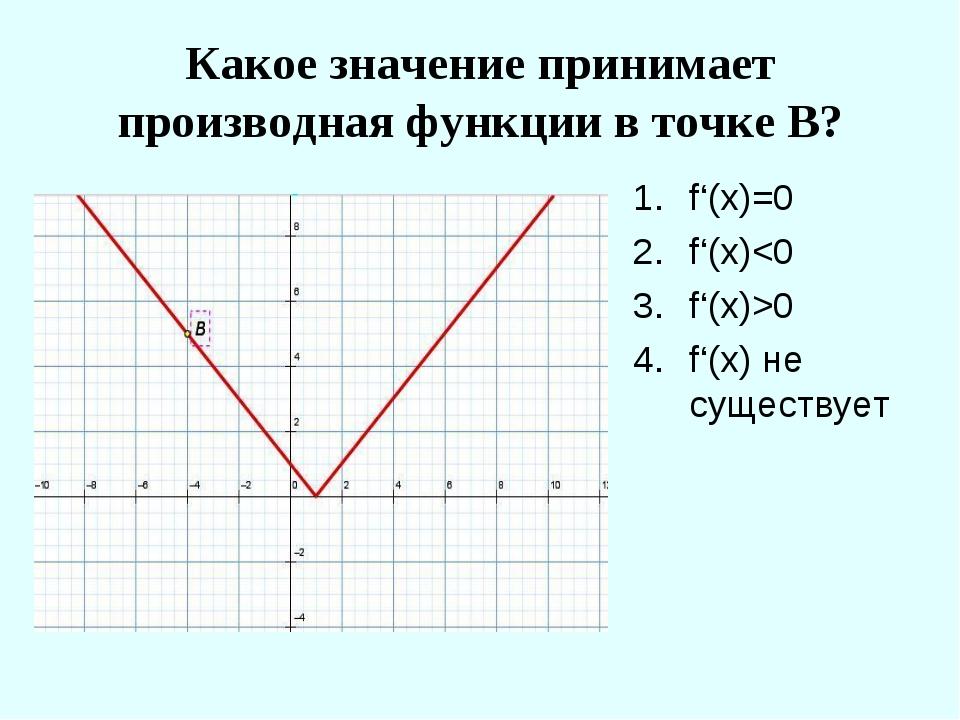 Какое значение принимает производная функции в точке В? f'(x)=0 f'(x)0 f'(x)...