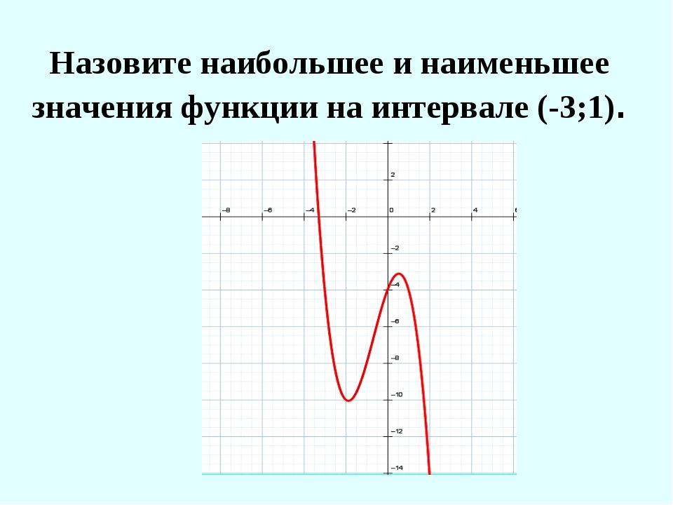 Назовите наибольшее и наименьшее значения функции на интервале (-3;1).