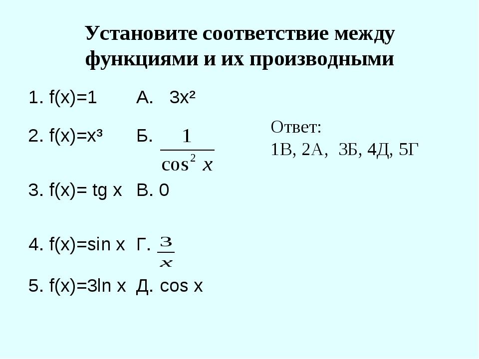 Установите соответствие между функциями и их производными Ответ: 1В, 2А, 3Б,...