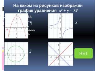 По данному рисунку найдите решение системы линейных уравнений с двумя перемен