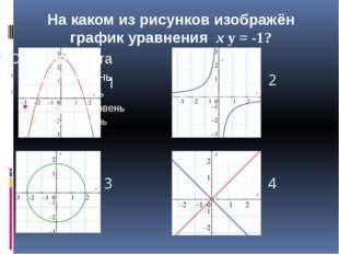 На каком из рисунков изображён график уравнения х² + y = 3? 2 3 4 1 На каком