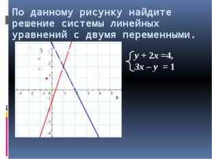Домашнее задание П.18 изучить, №№417,421(в, г); №6, с. 79-для успешно выполни