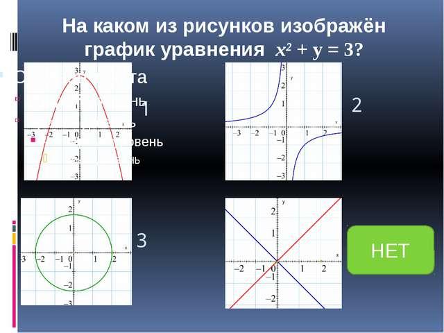 По данному рисунку найдите решение системы линейных уравнений с двумя перемен...