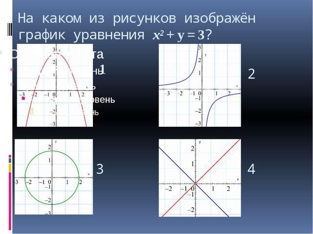 Какое из приведённых уравнений соответствует графику ? 1) 3xy = 1 2) xy=3 3)...