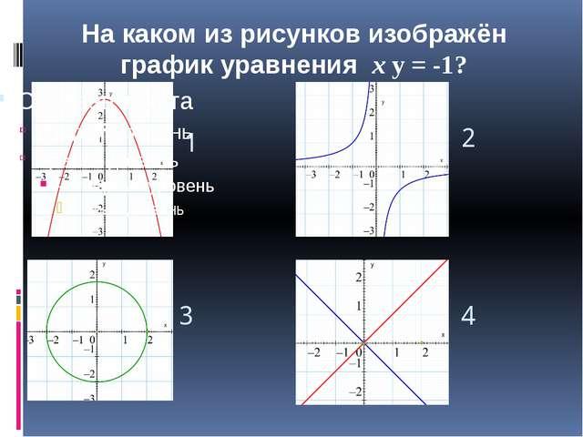 На каком из рисунков изображён график уравнения х² + y = 3? 2 3 4 1 На каком...