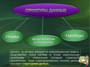 Данные, на которых базируется информационная модель, представляют собой систе