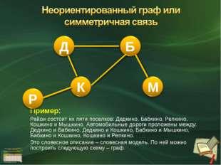 Пример: Район состоит их пяти поселков: Дедкино, Бабкино, Репкино, Кошкино и