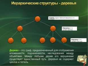 Дерево – это граф, предназначенный для отображения вложенности, подчиненности