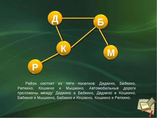 Район состоит их пяти поселков: Дедкино, Бабкино, Репкино, Кошкино и Мышкино...