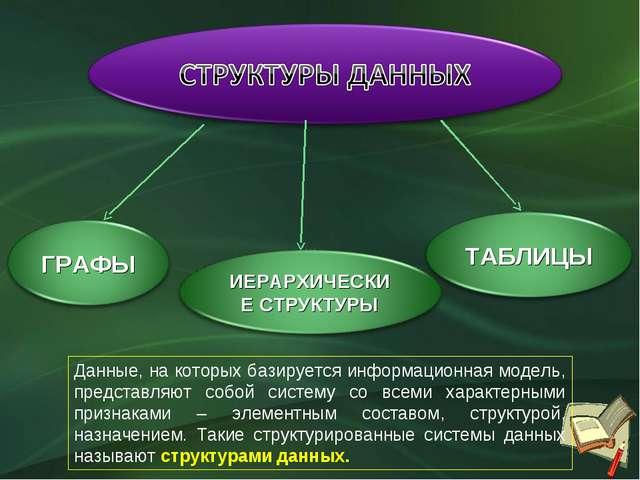 Данные, на которых базируется информационная модель, представляют собой систе...