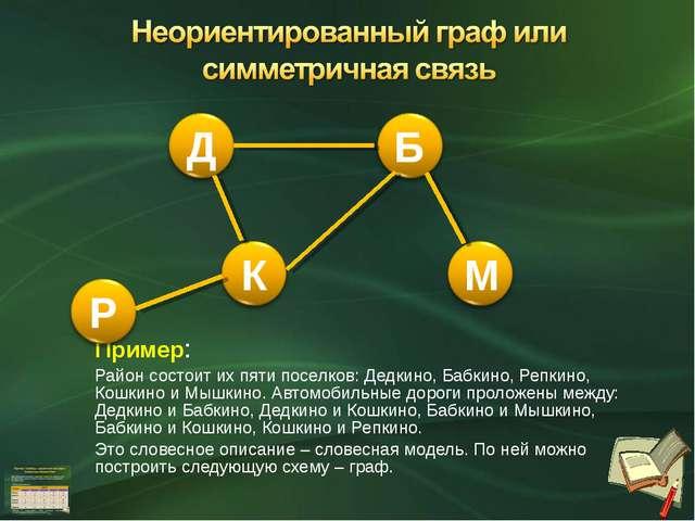Пример: Район состоит их пяти поселков: Дедкино, Бабкино, Репкино, Кошкино и...