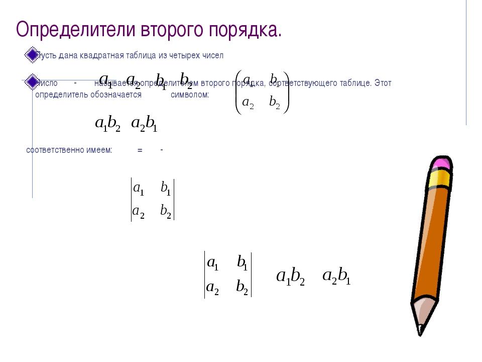 Определители второго порядка. Пусть дана квадратная таблица из четырех чисел...