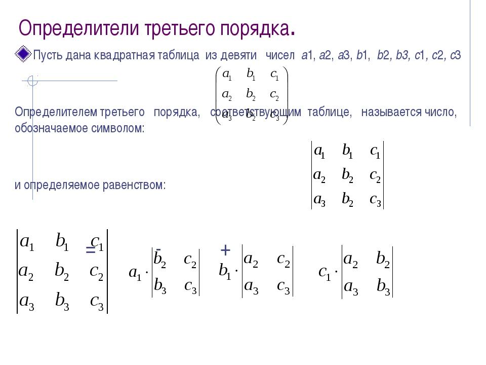 Определители третьего порядка. Пусть дана квадратная таблица из девяти чисел...