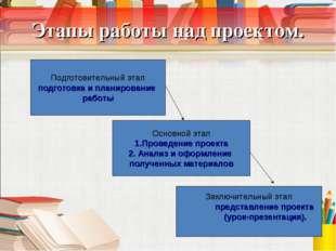 Этапы работы над проектом. Подготовительный этап подготовка и планирование ра