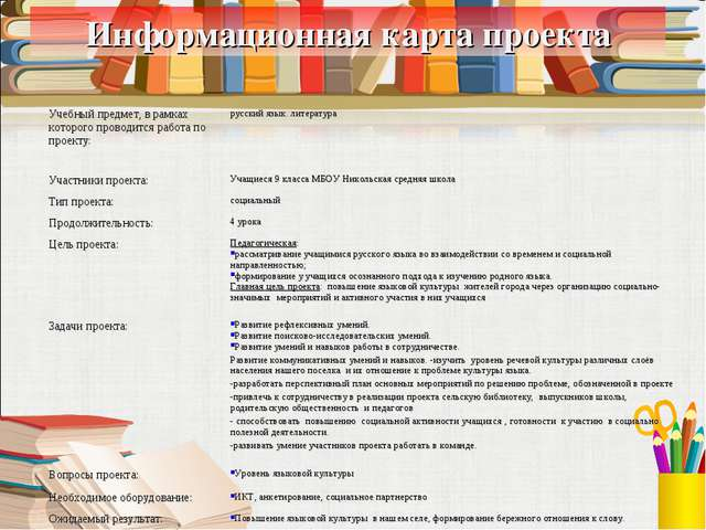 Информационная карта проекта Учебный предмет, в рамках которого проводится ра...