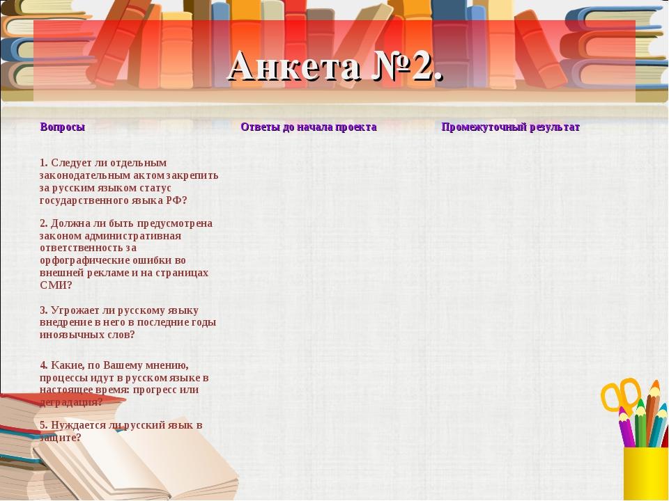 Анкета №2. ВопросыОтветы до начала проекта Промежуточный результат 1. Следу...