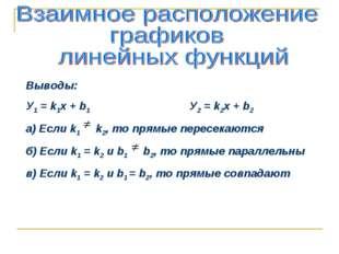 Выводы: У1 = k1x + b1 У2 = k2x + b2 а) Если k1 k2, то прямые пересекаются б)