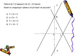 Работа № 7 (2 вариант) № 15 – 0,5 балла Какая из следующих прямых отсутствует
