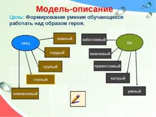 Модель-описание Цель: Формирование умения обучающихся работать над образом г